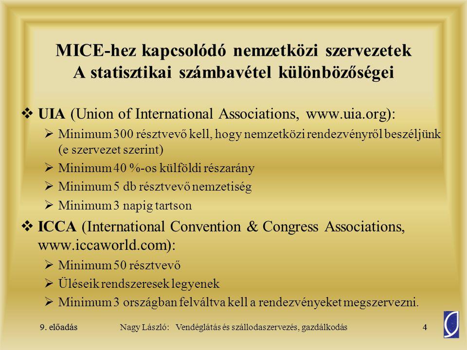 9. előadás4Nagy László: Vendéglátás és szállodaszervezés, gazdálkodás9. előadás4 MICE-hez kapcsolódó nemzetközi szervezetek A statisztikai számbavétel