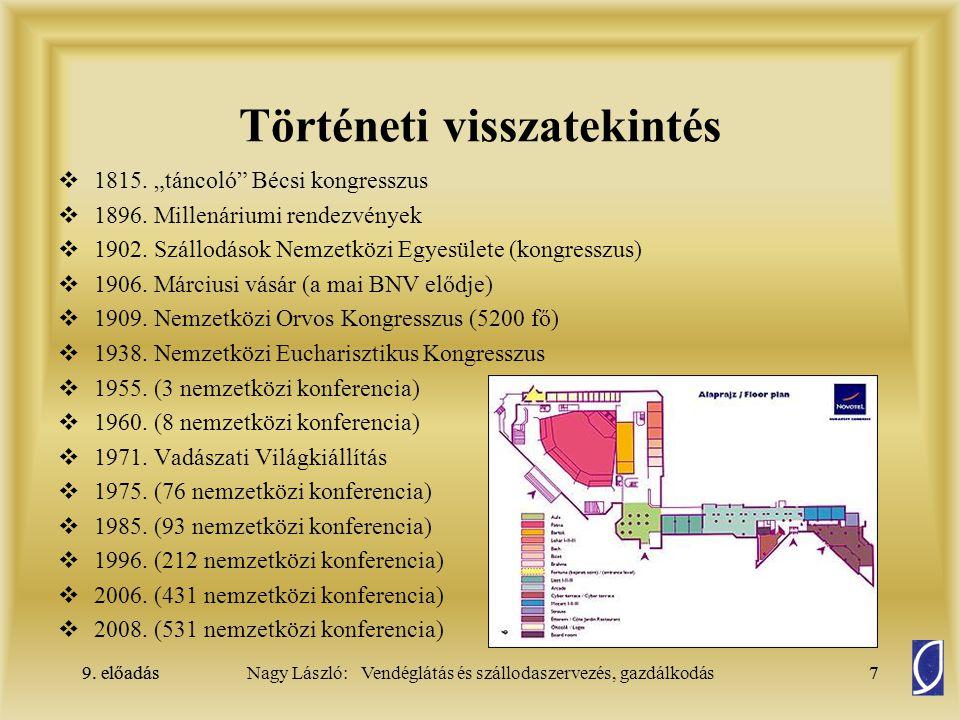 9.előadás18Nagy László: Vendéglátás és szállodaszervezés, gazdálkodás9.