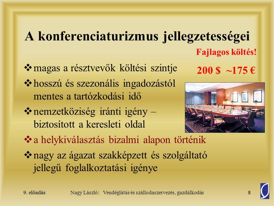 9. előadás8Nagy László: Vendéglátás és szállodaszervezés, gazdálkodás9. előadás8 A konferenciaturizmus jellegzetességei  magas a résztvevők költési s