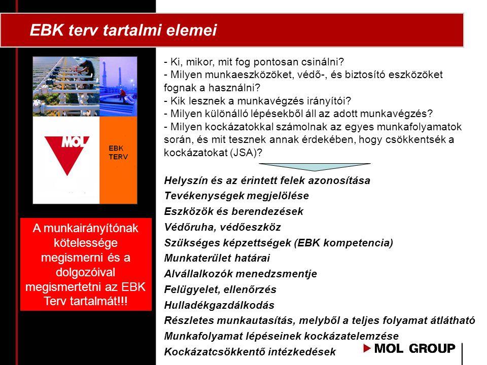EBK terv tartalmi elemei Helyszín és az érintett felek azonosítása Tevékenységek megjelölése Eszközök és berendezések Védőruha, védőeszköz Szükséges k