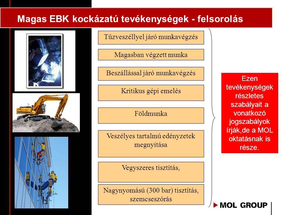 Magas EBK kockázatú tevékenységek - felsorolás Veszélyes tartalmú edényzetek megnyitása Beszállással járó munkavégzés Tűzveszéllyel járó munkavégzés Kritikus gépi emelés Földmunka Vegyszeres tisztítás, Magasban végzett munka Ezen tevékenységek részletes szabályait a vonatkozó jogszabályok írják,de a MOL oktatásnak is része.