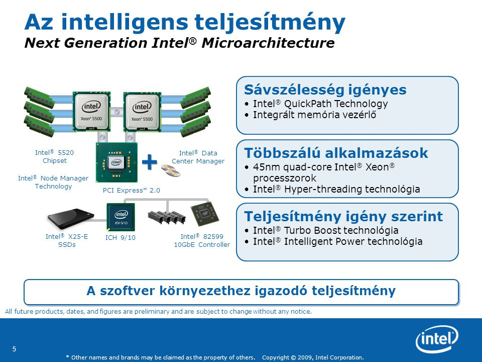5 * Other names and brands may be claimed as the property of others. Copyright © 2009, Intel Corporation. Sávszélesség igényes •Intel ® QuickPath Tech