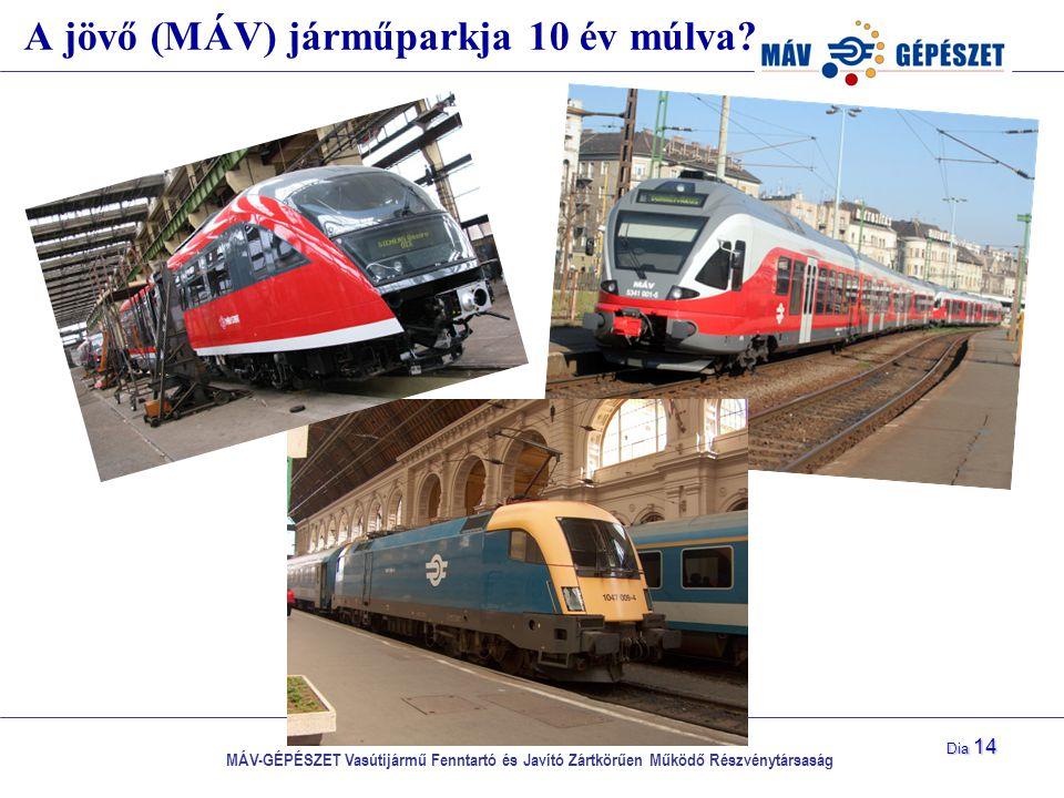 MÁV-GÉPÉSZET Vasútijármű Fenntartó és Javító Zártkörűen Működő Részvénytársaság Dia 14 A jövő (MÁV) járműparkja 10 év múlva?