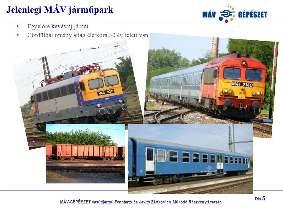 MÁV-GÉPÉSZET Vasútijármű Fenntartó és Javító Zártkörűen Működő Részvénytársaság Dia 16 KÖSZÖNÖM A FIGYELMET!