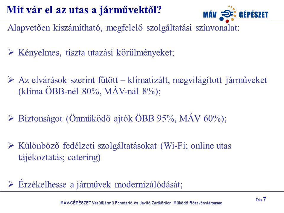 MÁV-GÉPÉSZET Vasútijármű Fenntartó és Javító Zártkörűen Működő Részvénytársaság Dia 8 Miért nincs az utas kiszolgálva.