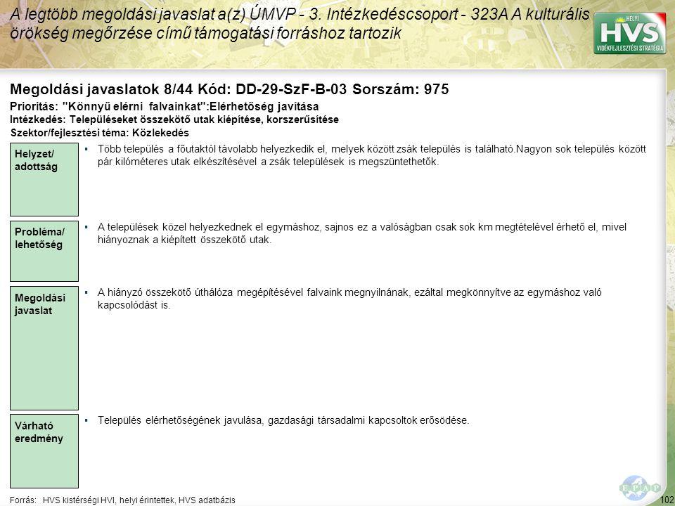 102 Forrás:HVS kistérségi HVI, helyi érintettek, HVS adatbázis Megoldási javaslatok 8/44 Kód: DD-29-SzF-B-03 Sorszám: 975 A legtöbb megoldási javaslat a(z) ÚMVP - 3.