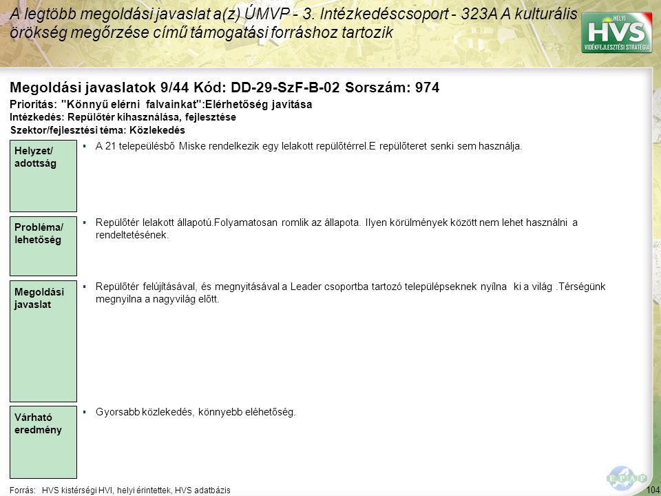 104 Forrás:HVS kistérségi HVI, helyi érintettek, HVS adatbázis Megoldási javaslatok 9/44 Kód: DD-29-SzF-B-02 Sorszám: 974 A legtöbb megoldási javaslat