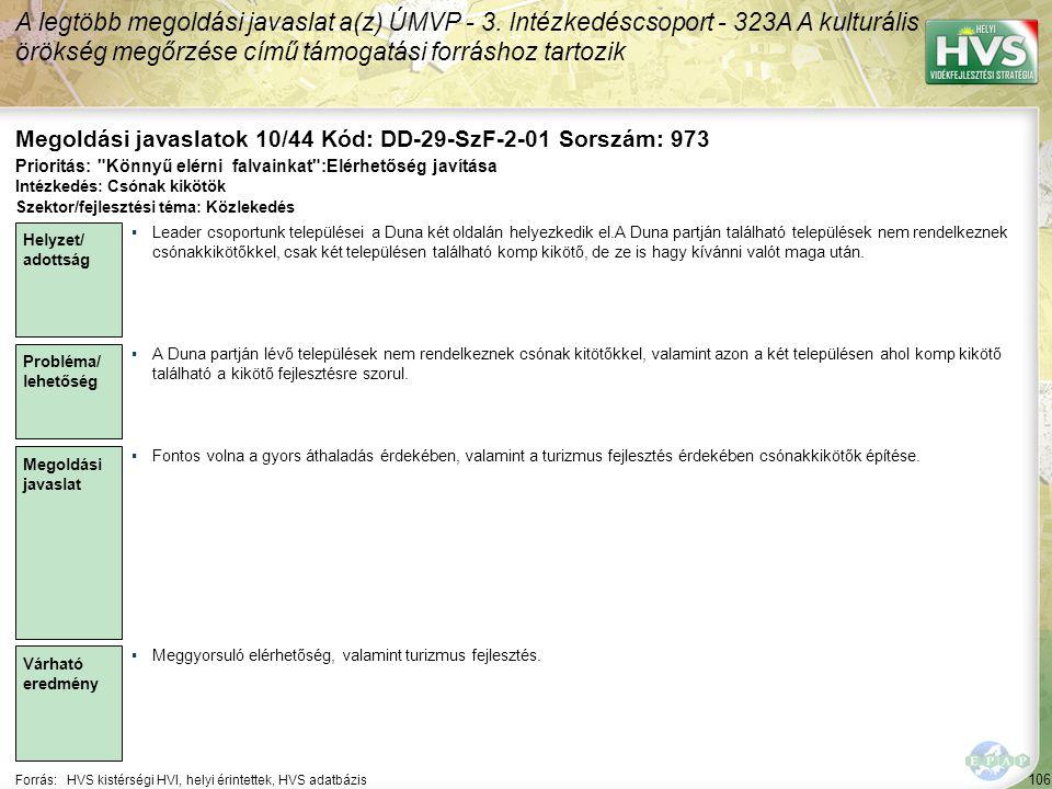 106 Forrás:HVS kistérségi HVI, helyi érintettek, HVS adatbázis Megoldási javaslatok 10/44 Kód: DD-29-SzF-2-01 Sorszám: 973 A legtöbb megoldási javaslat a(z) ÚMVP - 3.