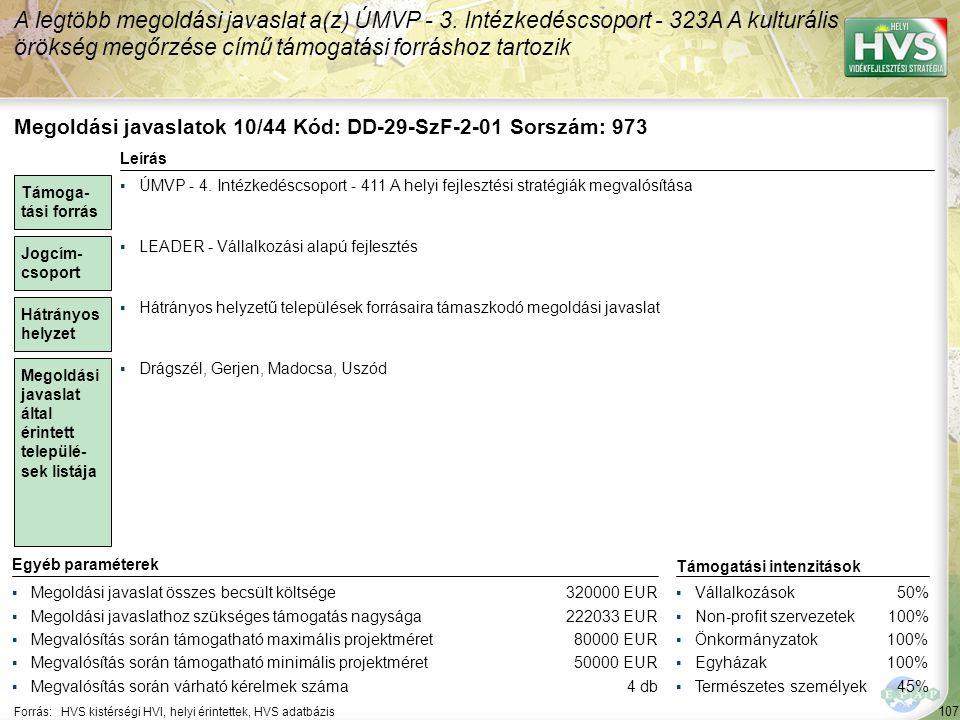 107 Forrás:HVS kistérségi HVI, helyi érintettek, HVS adatbázis A legtöbb megoldási javaslat a(z) ÚMVP - 3. Intézkedéscsoport - 323A A kulturális öröks