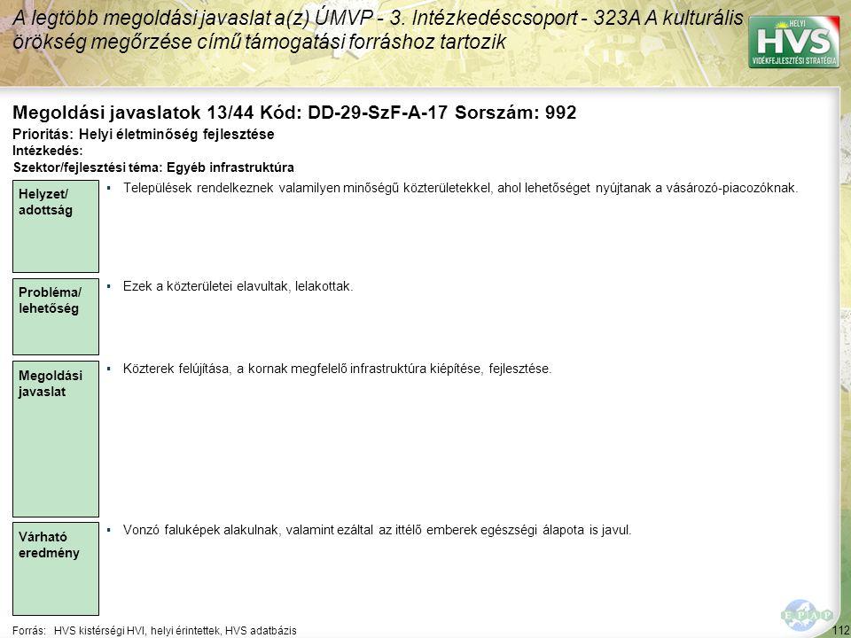 112 Forrás:HVS kistérségi HVI, helyi érintettek, HVS adatbázis Megoldási javaslatok 13/44 Kód: DD-29-SzF-A-17 Sorszám: 992 A legtöbb megoldási javaslat a(z) ÚMVP - 3.