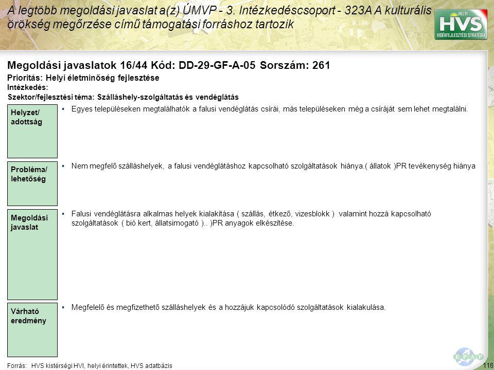 118 Forrás:HVS kistérségi HVI, helyi érintettek, HVS adatbázis Megoldási javaslatok 16/44 Kód: DD-29-GF-A-05 Sorszám: 261 A legtöbb megoldási javaslat a(z) ÚMVP - 3.