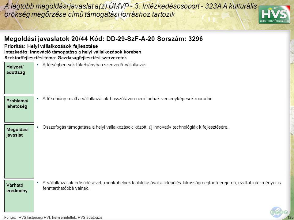 126 Forrás:HVS kistérségi HVI, helyi érintettek, HVS adatbázis Megoldási javaslatok 20/44 Kód: DD-29-SzF-A-20 Sorszám: 3296 A legtöbb megoldási javaslat a(z) ÚMVP - 3.
