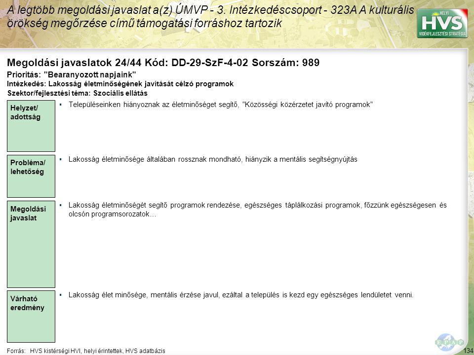 134 Forrás:HVS kistérségi HVI, helyi érintettek, HVS adatbázis Megoldási javaslatok 24/44 Kód: DD-29-SzF-4-02 Sorszám: 989 A legtöbb megoldási javaslat a(z) ÚMVP - 3.