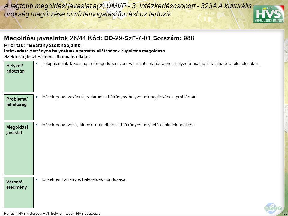 138 Forrás:HVS kistérségi HVI, helyi érintettek, HVS adatbázis Megoldási javaslatok 26/44 Kód: DD-29-SzF-7-01 Sorszám: 988 A legtöbb megoldási javaslat a(z) ÚMVP - 3.