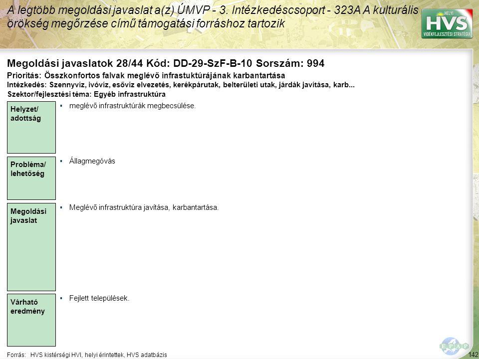 142 Forrás:HVS kistérségi HVI, helyi érintettek, HVS adatbázis Megoldási javaslatok 28/44 Kód: DD-29-SzF-B-10 Sorszám: 994 A legtöbb megoldási javaslat a(z) ÚMVP - 3.