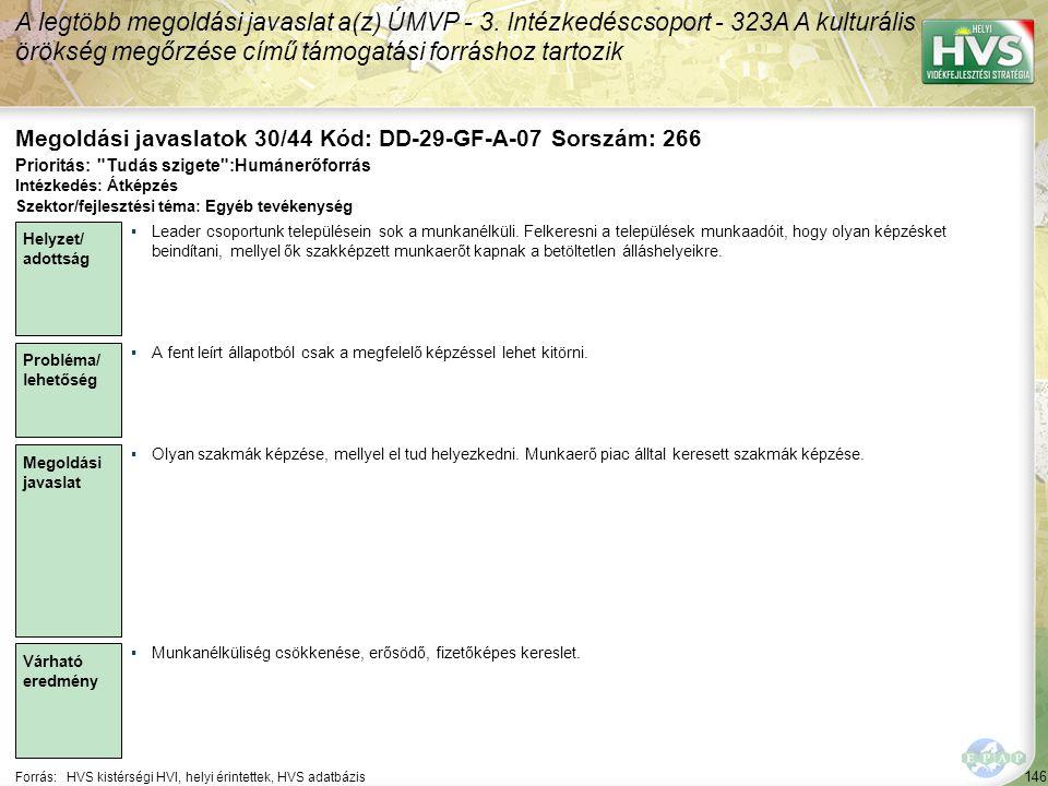 146 Forrás:HVS kistérségi HVI, helyi érintettek, HVS adatbázis Megoldási javaslatok 30/44 Kód: DD-29-GF-A-07 Sorszám: 266 A legtöbb megoldási javaslat a(z) ÚMVP - 3.