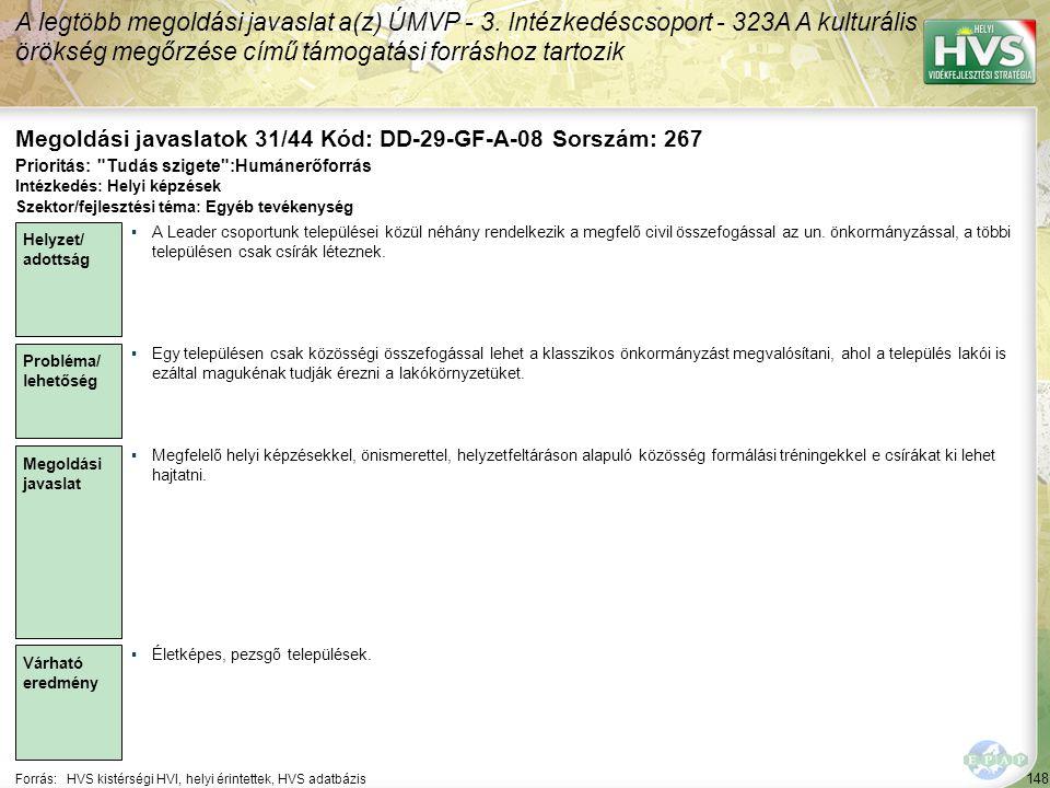 148 Forrás:HVS kistérségi HVI, helyi érintettek, HVS adatbázis Megoldási javaslatok 31/44 Kód: DD-29-GF-A-08 Sorszám: 267 A legtöbb megoldási javaslat