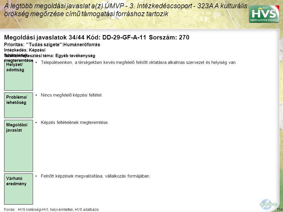 154 Forrás:HVS kistérségi HVI, helyi érintettek, HVS adatbázis Megoldási javaslatok 34/44 Kód: DD-29-GF-A-11 Sorszám: 270 A legtöbb megoldási javaslat a(z) ÚMVP - 3.