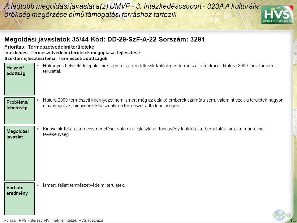 156 Forrás:HVS kistérségi HVI, helyi érintettek, HVS adatbázis Megoldási javaslatok 35/44 Kód: DD-29-SzF-A-22 Sorszám: 3291 A legtöbb megoldási javaslat a(z) ÚMVP - 3.