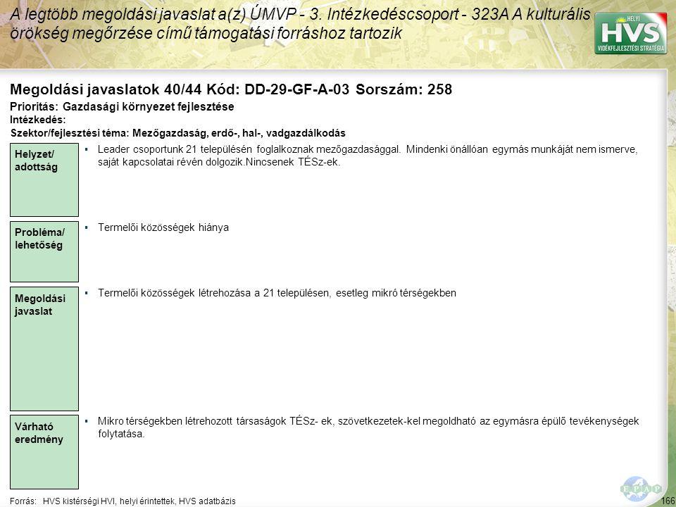 166 Forrás:HVS kistérségi HVI, helyi érintettek, HVS adatbázis Megoldási javaslatok 40/44 Kód: DD-29-GF-A-03 Sorszám: 258 A legtöbb megoldási javaslat a(z) ÚMVP - 3.