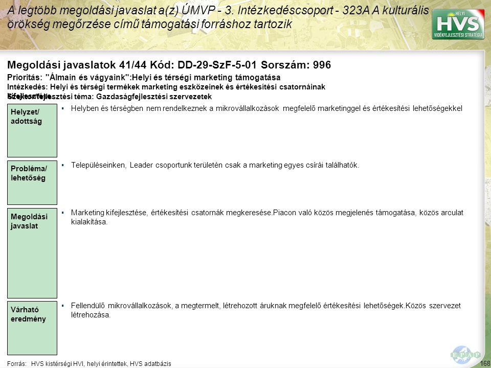 168 Forrás:HVS kistérségi HVI, helyi érintettek, HVS adatbázis Megoldási javaslatok 41/44 Kód: DD-29-SzF-5-01 Sorszám: 996 A legtöbb megoldási javaslat a(z) ÚMVP - 3.