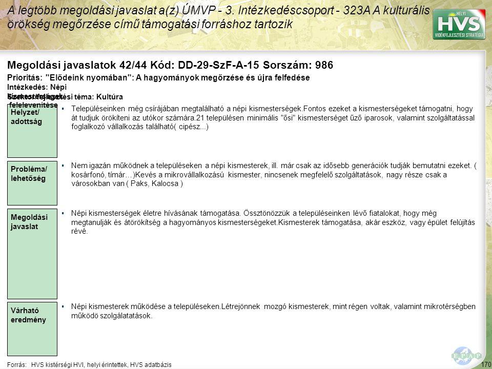 170 Forrás:HVS kistérségi HVI, helyi érintettek, HVS adatbázis Megoldási javaslatok 42/44 Kód: DD-29-SzF-A-15 Sorszám: 986 A legtöbb megoldási javaslat a(z) ÚMVP - 3.