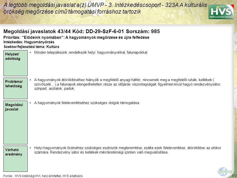 172 Forrás:HVS kistérségi HVI, helyi érintettek, HVS adatbázis Megoldási javaslatok 43/44 Kód: DD-29-SzF-6-01 Sorszám: 985 A legtöbb megoldási javaslat a(z) ÚMVP - 3.