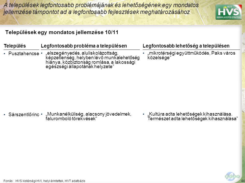 44 Települések egy mondatos jellemzése 10/11 A települések legfontosabb problémájának és lehetőségének egy mondatos jellemzése támpontot ad a legfonto
