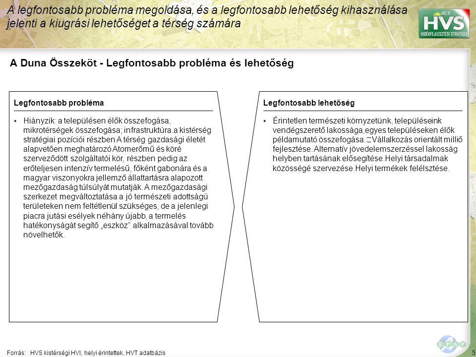 5 A Duna Összeköt - Legfontosabb probléma és lehetőség A legfontosabb probléma megoldása, és a legfontosabb lehetőség kihasználása jelenti a kiugrási