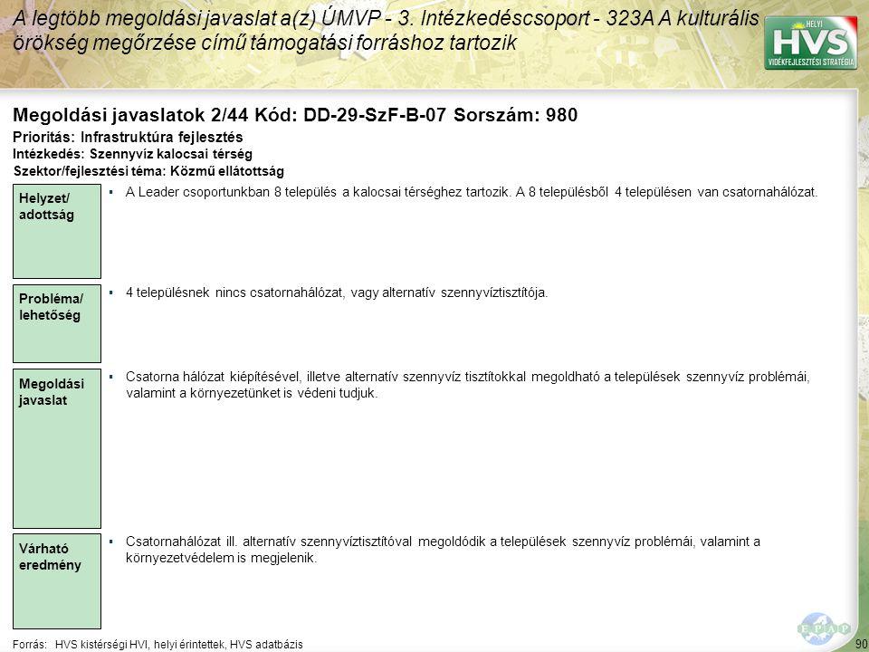 90 Forrás:HVS kistérségi HVI, helyi érintettek, HVS adatbázis Megoldási javaslatok 2/44 Kód: DD-29-SzF-B-07 Sorszám: 980 A legtöbb megoldási javaslat a(z) ÚMVP - 3.