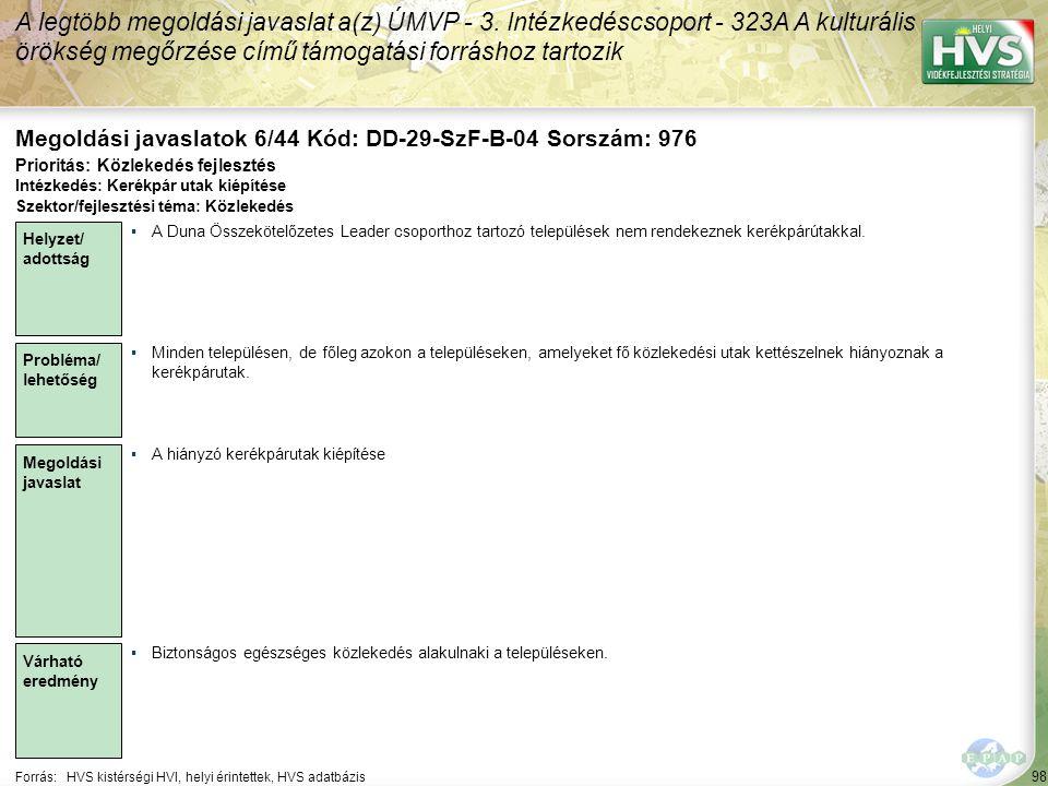 98 Forrás:HVS kistérségi HVI, helyi érintettek, HVS adatbázis Megoldási javaslatok 6/44 Kód: DD-29-SzF-B-04 Sorszám: 976 A legtöbb megoldási javaslat a(z) ÚMVP - 3.