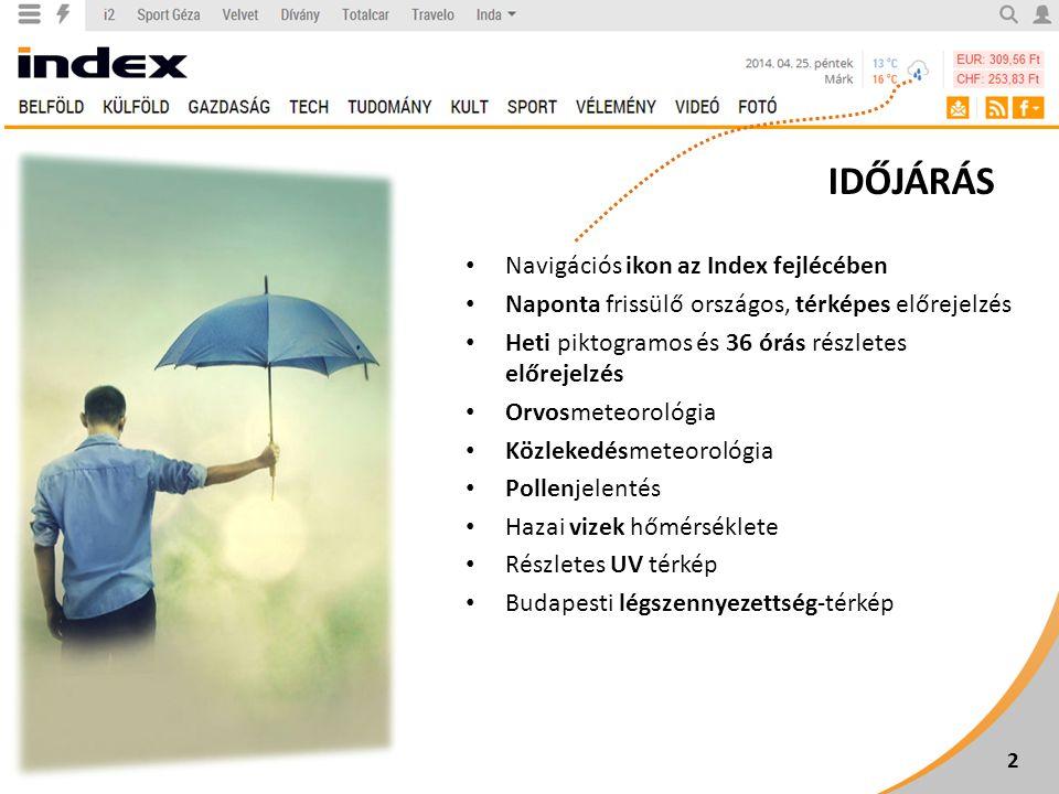 IDŐJÁRÁS • Navigációs ikon az Index fejlécében • Naponta frissülő országos, térképes előrejelzés • Heti piktogramos és 36 órás részletes előrejelzés • Orvosmeteorológia • Közlekedésmeteorológia • Pollenjelentés • Hazai vizek hőmérséklete • Részletes UV térkép • Budapesti légszennyezettség-térkép 2