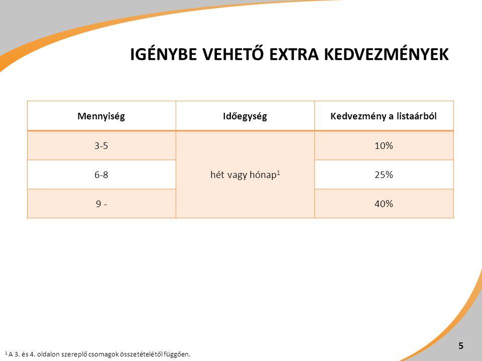 5 IGÉNYBE VEHETŐ EXTRA KEDVEZMÉNYEK MennyiségIdőegységKedvezmény a listaárból 3-5 hét vagy hónap 1 10% 6-825% 9 -40% 1 A 3.
