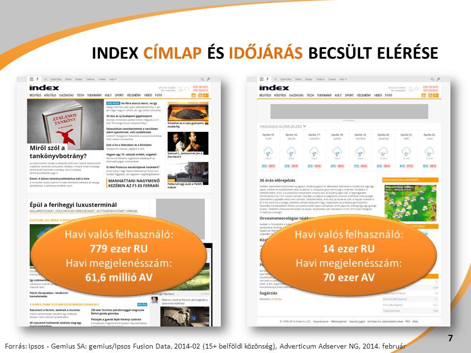 INDEX CÍMLAP ÉS IDŐJÁRÁS BECSÜLT ELÉRÉSE 7 Forrás: Ipsos - Gemius SA: gemius/Ipsos Fusion Data, 2014-02 (15+ belföldi közönség), Adverticum Adserver NG, 2014.