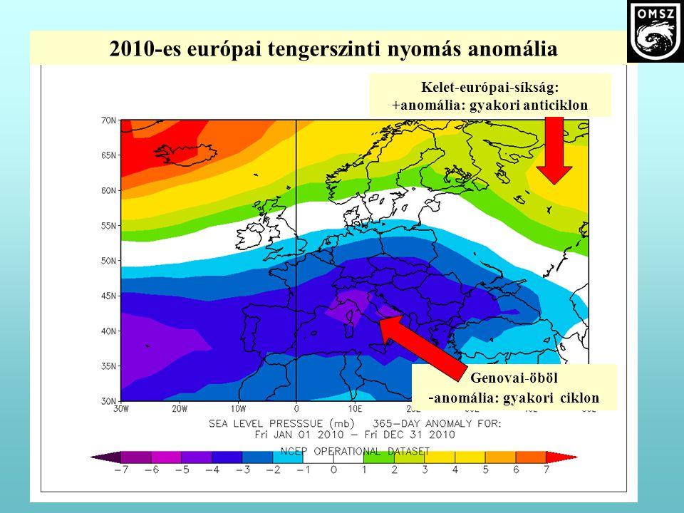 2010-es európai tengerszinti nyomás anomália Kelet-európai-síkság: +anomália: gyakori anticiklon Genovai-öböl - anomália: gyakori ciklon