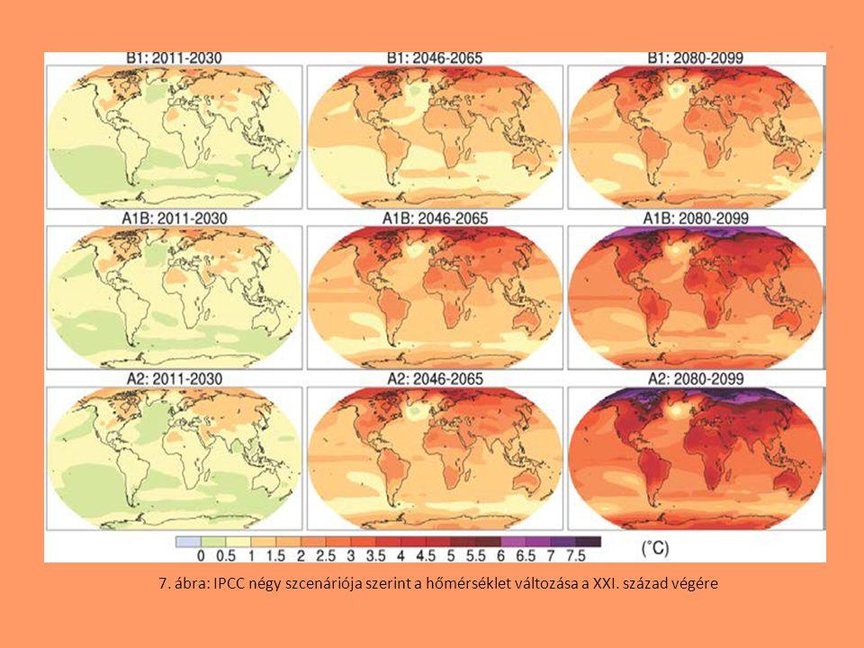 7. ábra: IPCC négy szcenáriója szerint a hőmérséklet változása a XXI. század végére