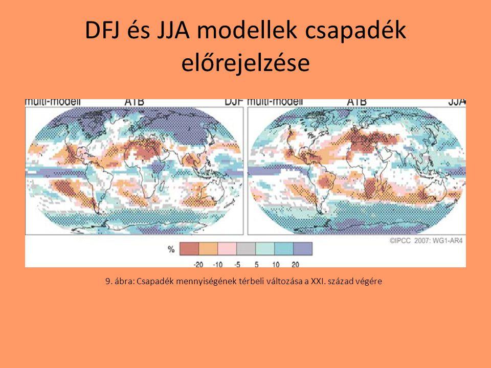 DFJ és JJA modellek csapadék előrejelzése 9. ábra: Csapadék mennyiségének térbeli változása a XXI. század végére
