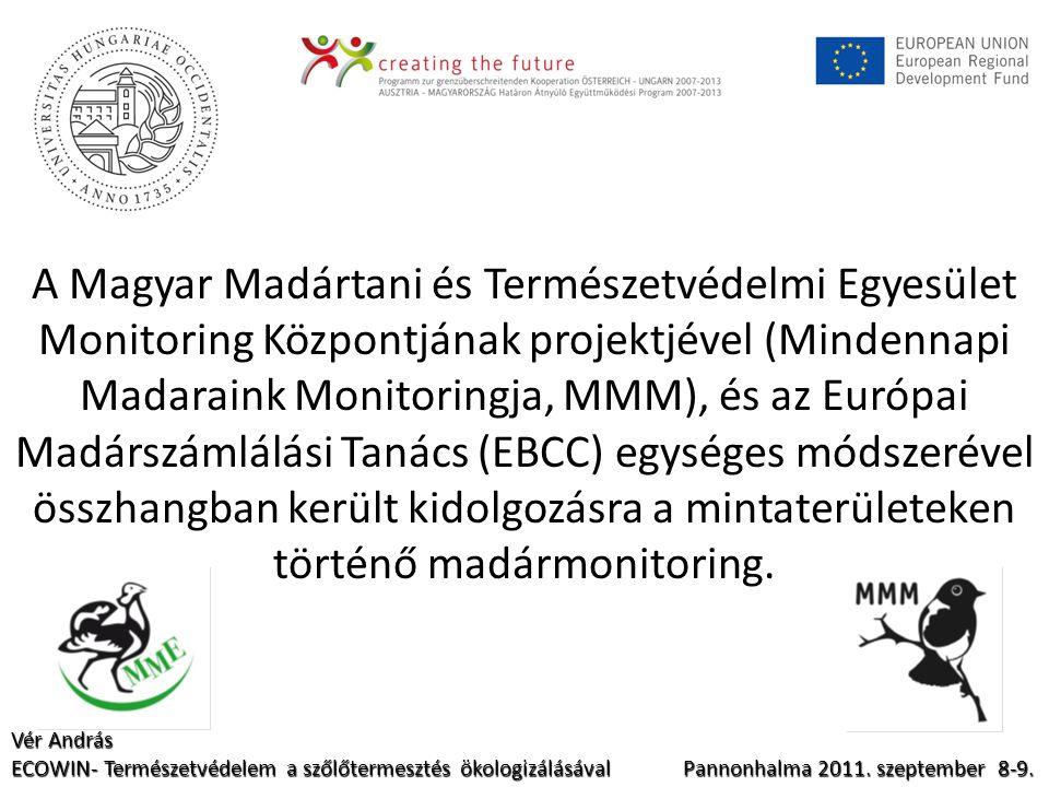 A Magyar Madártani és Természetvédelmi Egyesület Monitoring Központjának projektjével (Mindennapi Madaraink Monitoringja, MMM), és az Európai Madárszámlálási Tanács (EBCC) egységes módszerével összhangban került kidolgozásra a mintaterületeken történő madármonitoring.