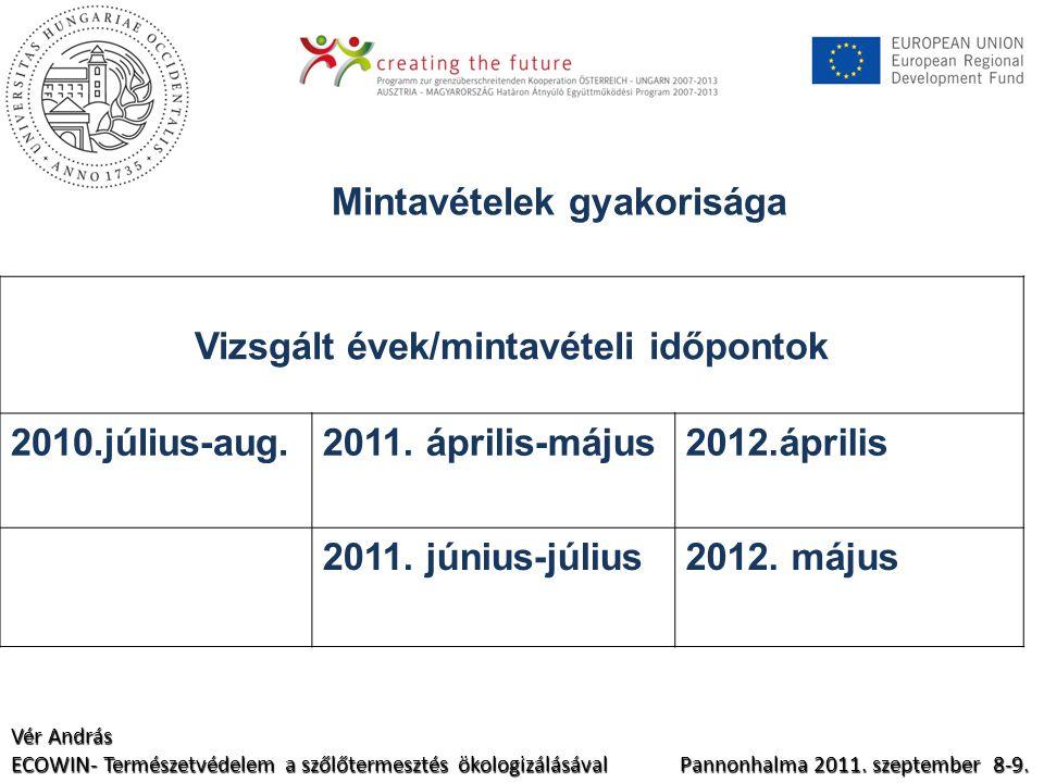 Mintavételek gyakorisága Vizsgált évek/mintavételi időpontok 2010.július-aug.2011.