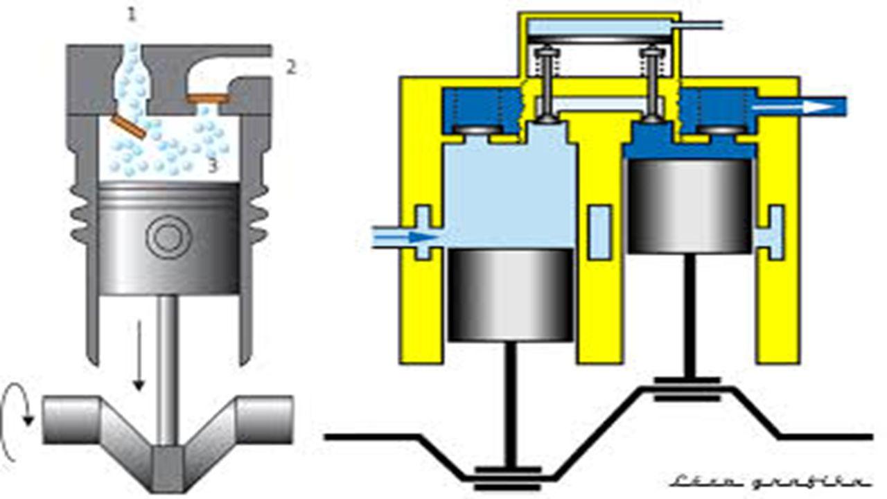 Kompresszorok • Dugattyús kompresszorok: – Levegő sűrítése: dugattyúval (1-2) – Segédanyag: kompresszorolaj – Meghajtás: villanymotor, robbanómotor