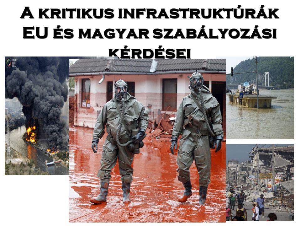 Magyar szabályozási környezet III.Miniszteri rendeletek 24/2004.