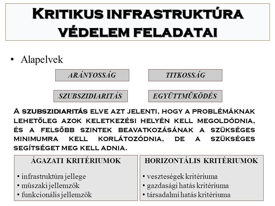 A Bizottság közleménye (2006.