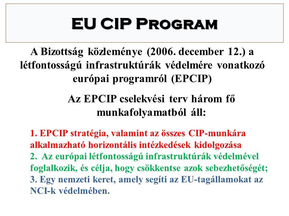 ITU ajánlások II.