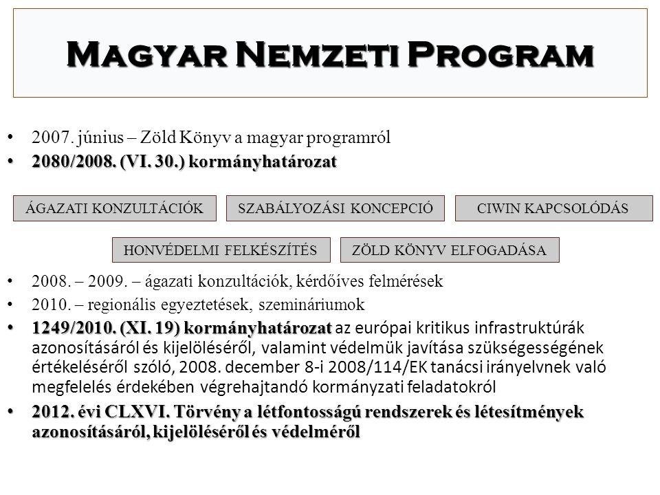 Integrált intézményrendszer Integrált katasztrófavédelmi kirendeltségek Igazgatóságok BM OKF Önkéntes és köteles polgári védelmi szervezetek
