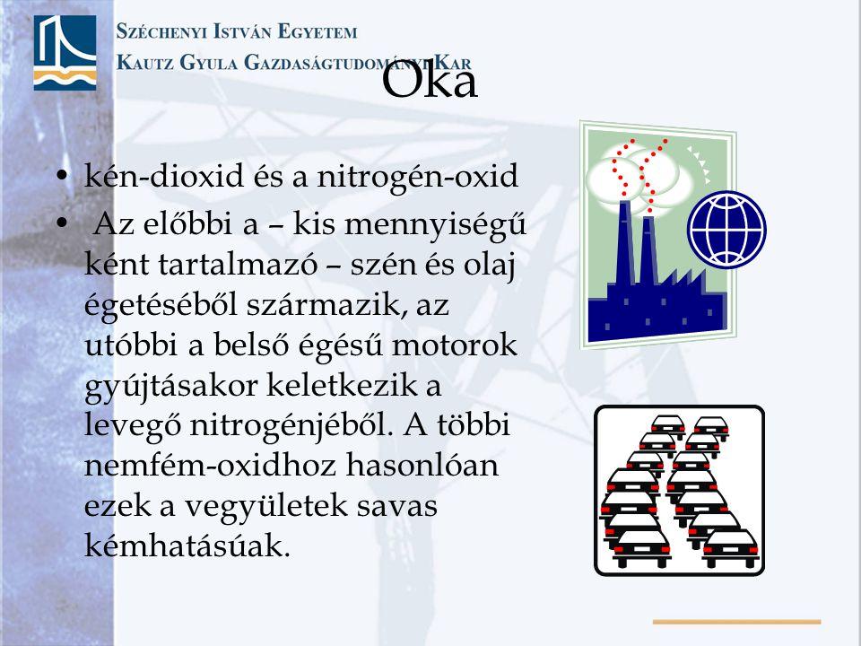 Oka •kén-dioxid és a nitrogén-oxid • Az előbbi a – kis mennyiségű ként tartalmazó – szén és olaj égetéséből származik, az utóbbi a belső égésű motorok