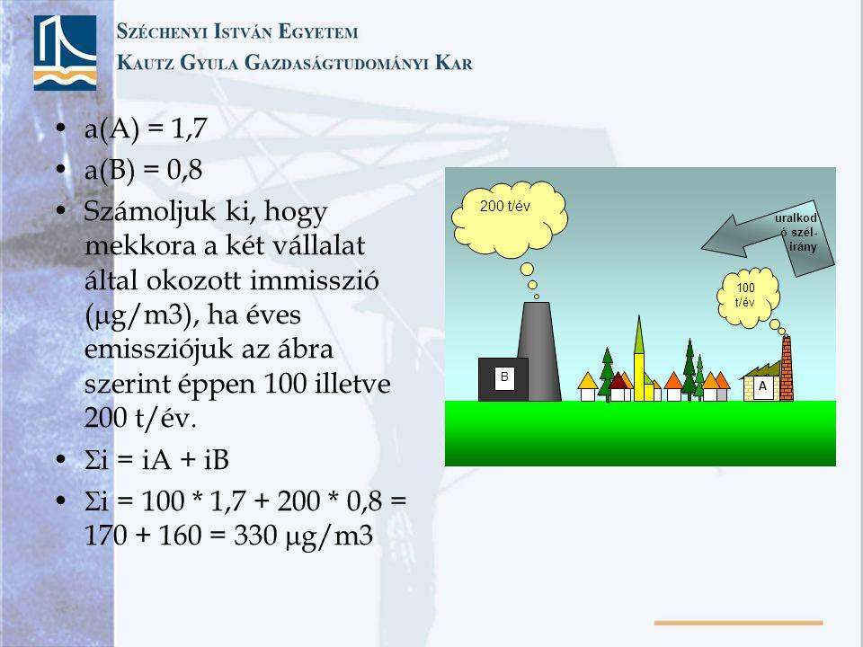 •a(A) = 1,7 •a(B) = 0,8 •Számoljuk ki, hogy mekkora a két vállalat által okozott immisszió (  g/m3), ha éves emissziójuk az ábra szerint éppen 100 il