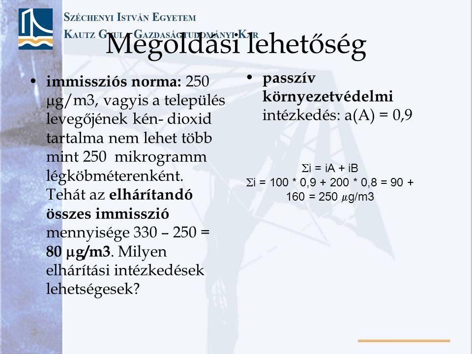 Megoldási lehetőség • immissziós norma: 250  g/m3, vagyis a település levegőjének kén- dioxid tartalma nem lehet több mint 250 mikrogramm légköbméter