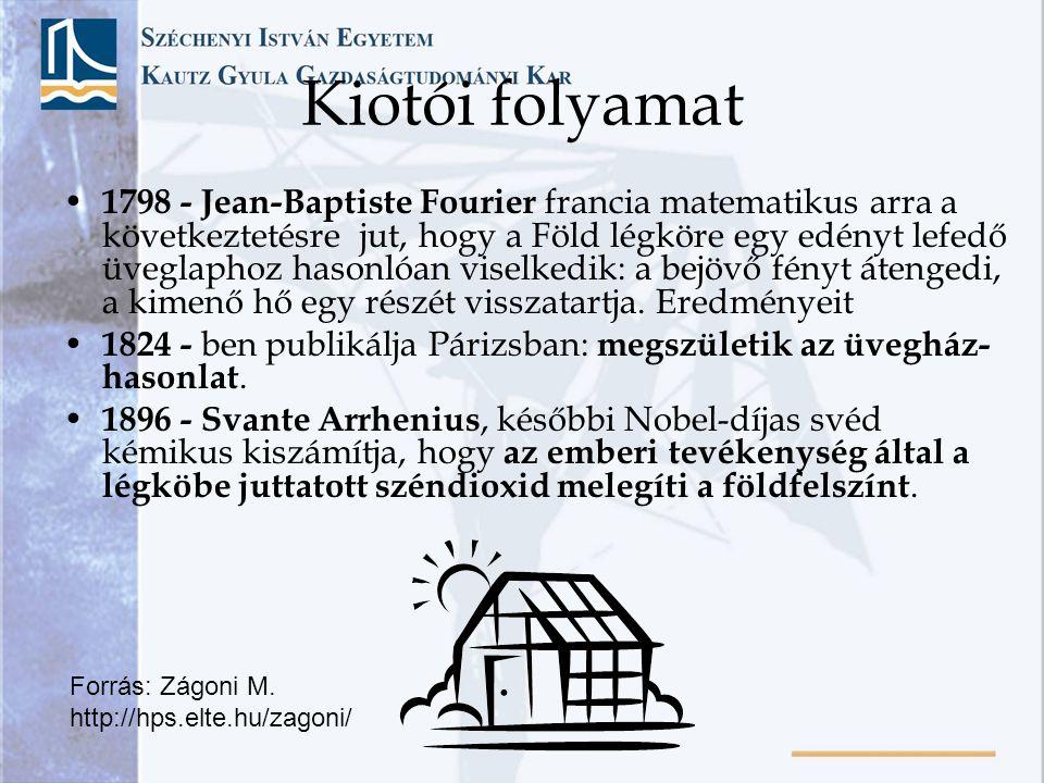 Kiotói folyamat • 1798 - Jean-Baptiste Fourier francia matematikus arra a következtetésre jut, hogy a Föld légköre egy edényt lefedő üveglaphoz hasonl