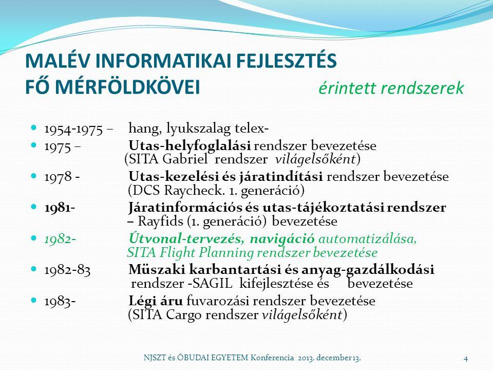 MALÉV INFORMATIKAI FEJLESZTÉS FŐ MÉRFÖLDKÖVEI érintett rendszerek  1954-1975 – hang, lyukszalag telex-  1975 – Utas-helyfoglalási rendszer bevezetés