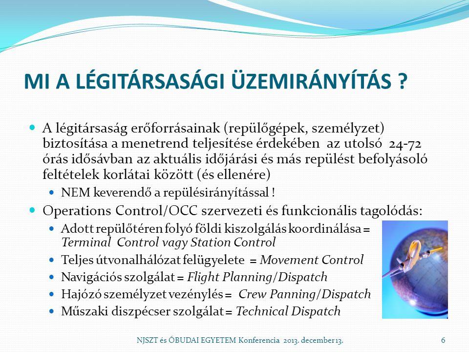 OPERATÍV ÜZEMIRÁNYÍTÁS RENDSZEREI  MALÉV manuális előzmény: Efficienta tábla  automatizálás eredménye 1987 : OPERA/TOSCA - SITA Operation Control rendszer bevezetése (osztott szolgáltatás londoni IBM mainframe-en)  Migráció Lufthansa Systems Netline rendszerére 1999- (kliens szerver) NJSZT és ÓBUDAI EGYETEM Konferencia 2013.